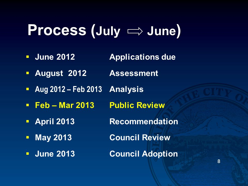 Summary of Proposals 9  #2013-01Drive-Through Regulations  #2013-02Countywide Planning Policies  #2013-04Transportation Element  #2013-05Shoreline Related Elements  #2013-06Land Use Designations  #2013-07Adoption and Amendment Procedures  #2013-08Platting and Subdivision Regulations  #2013-09Sign Regulations  #2013-12Regulatory Code Cleanup