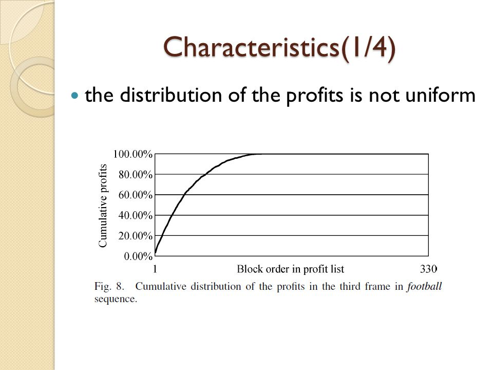 Characteristics(1/4) the distribution of the profits is not uniform
