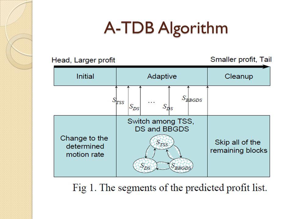 A-TDB Algorithm
