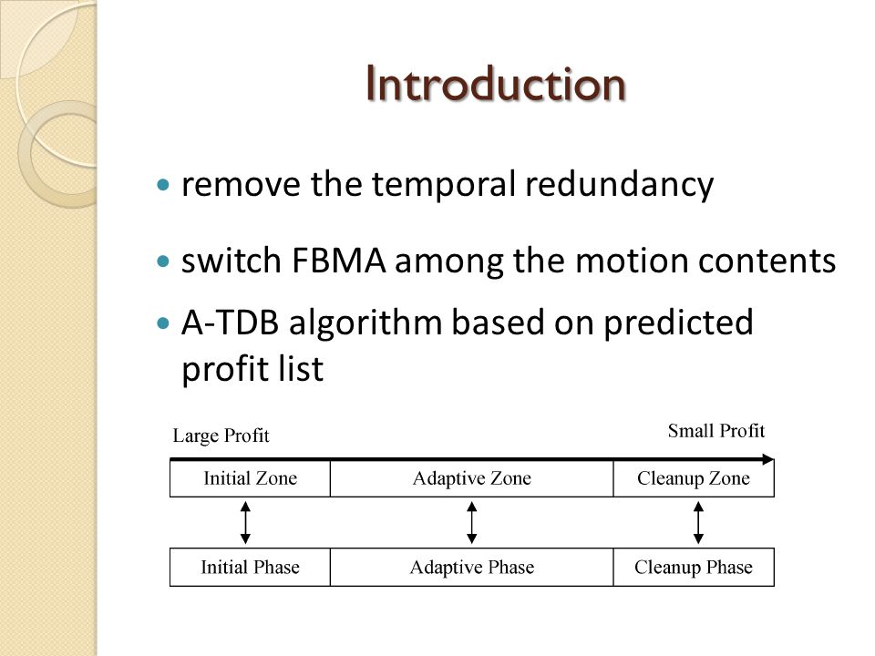 Introduction remove the temporal redundancy switch FBMA among the motion contents A-TDB algorithm based on predicted profit list