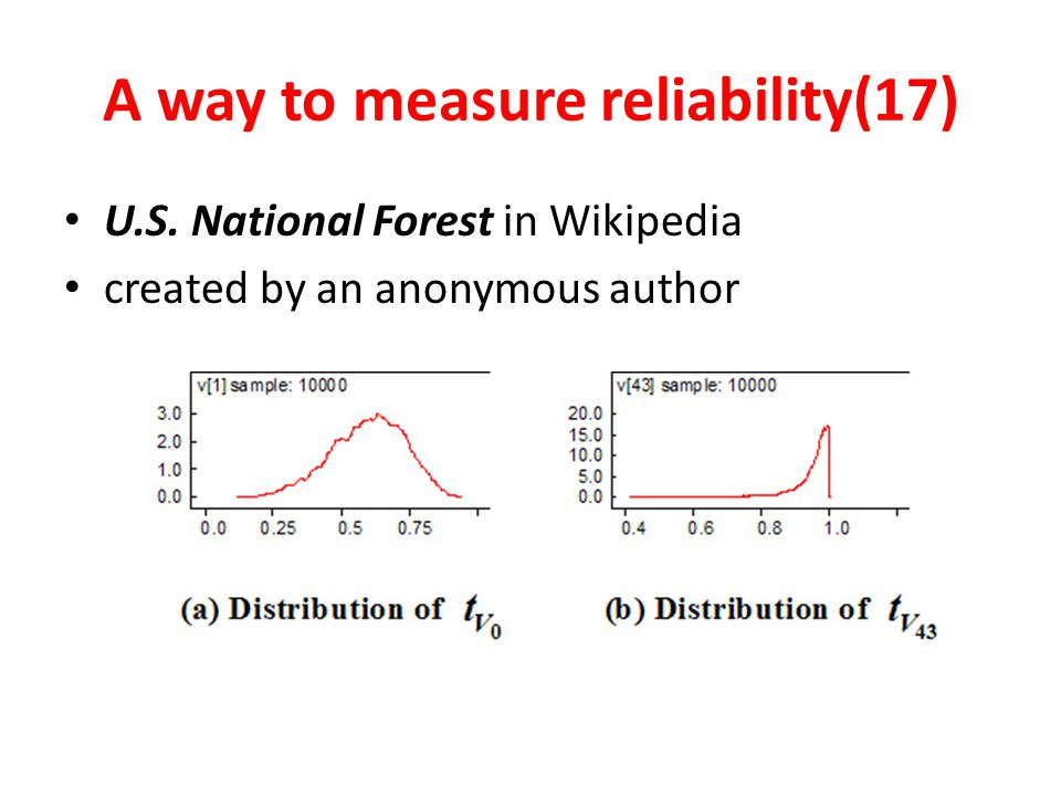 A way to measure reliability(17) U.S. National Forest in Wikipedia created by an anonymous author