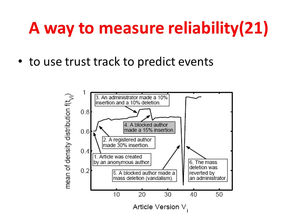 A way to measure reliability(21) to use trust track to predict events