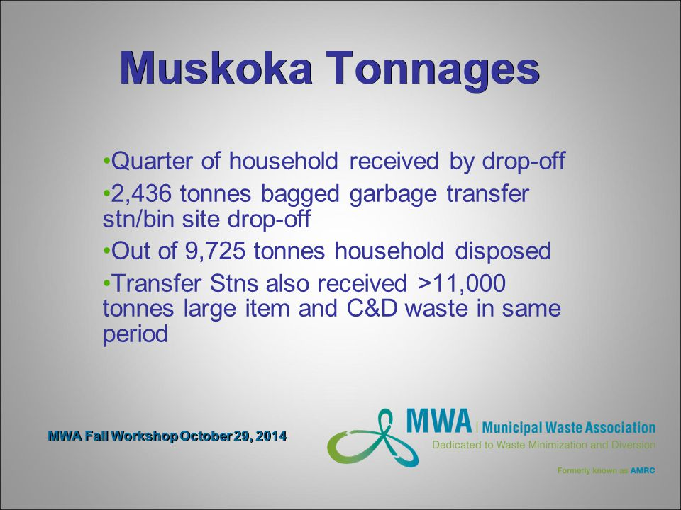 Muskoka Tonnages Quarter of household received by drop-off 2,436 tonnes bagged garbage transfer stn/bin site drop-off Out of 9,725 tonnes household disposed Transfer Stns also received >11,000 tonnes large item and C&D waste in same period MWA Fall Workshop October 29, 2014