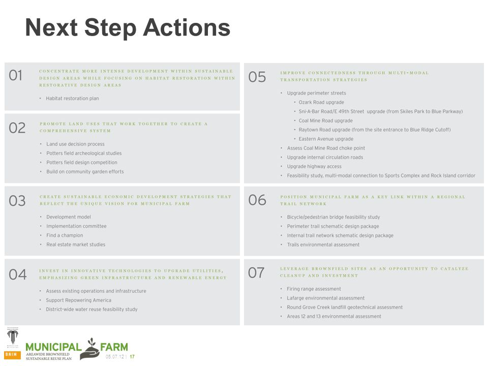 05.07.12 | 17 Next Step Actions