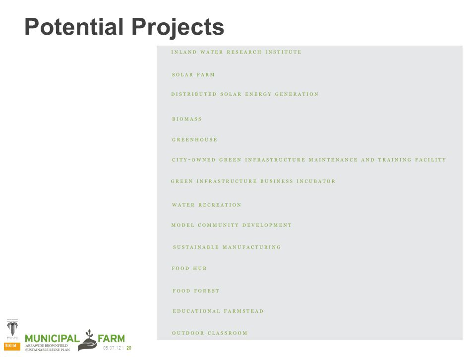 05.07.12 | 20 Potential Projects