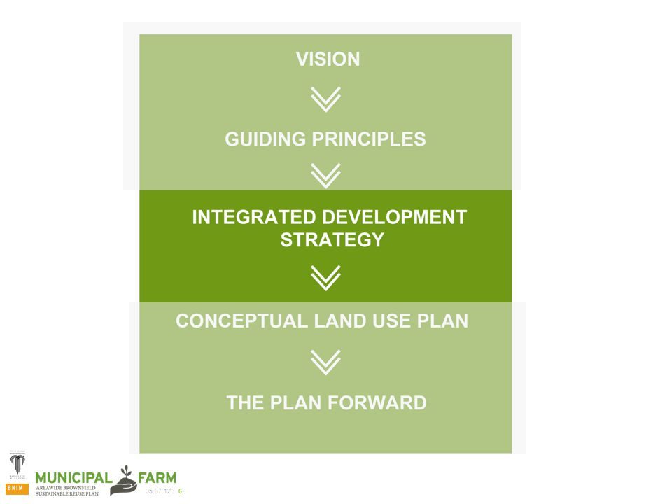 05.07.12 | 7 Concentrate more intense development in Sustainable Design areas while focusing on habitat restoration within Restorative Design areas Sustainable Design Area Restorative Design Area