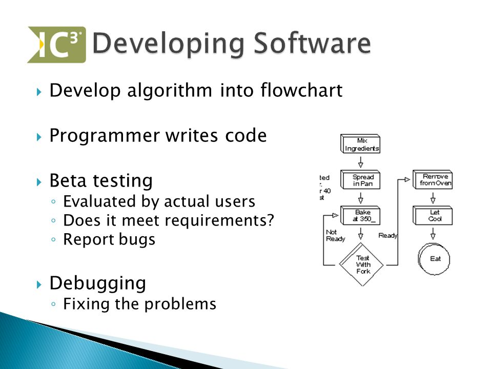  Develop algorithm into flowchart  Programmer writes code  Beta testing ◦ Evaluated by actual users ◦ Does it meet requirements? ◦ Report bugs  De