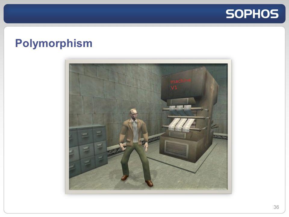 Polymorphism 36