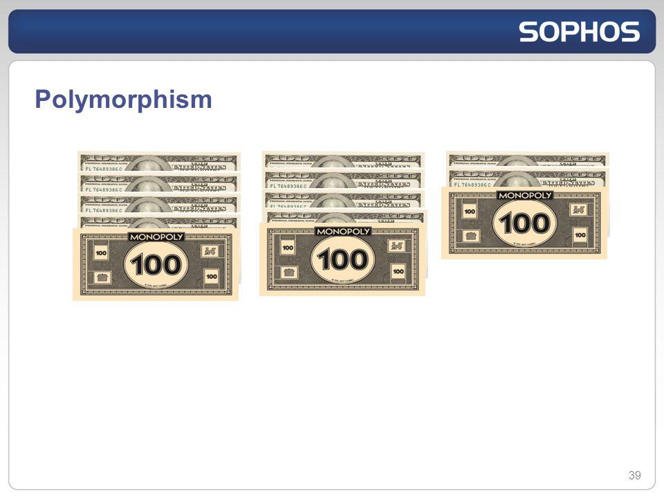 Polymorphism 39