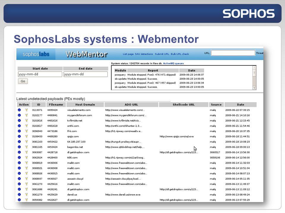 SophosLabs systems : Webmentor
