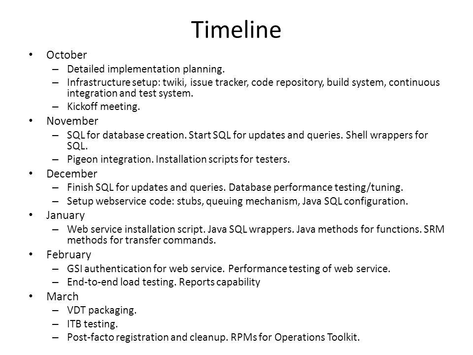 Timeline October – Detailed implementation planning.