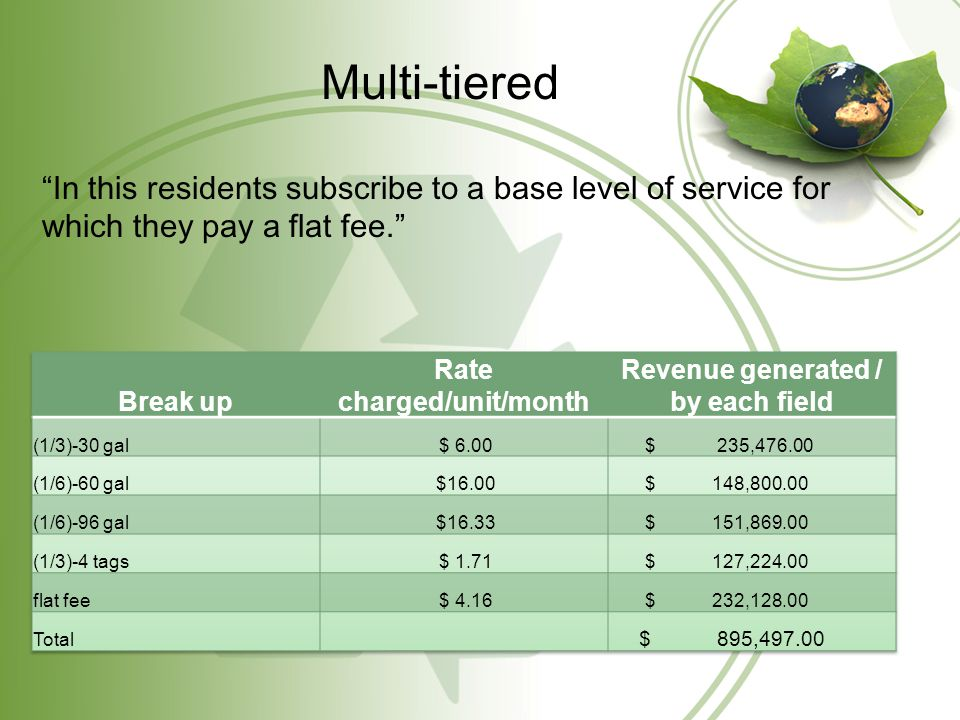 Multi-tiered In this residents subscribe to a base level of service for which they pay a flat fee.