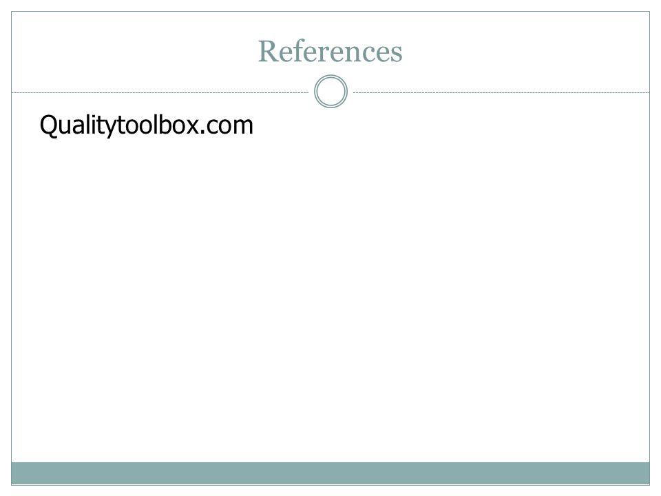 Qualitytoolbox.com References