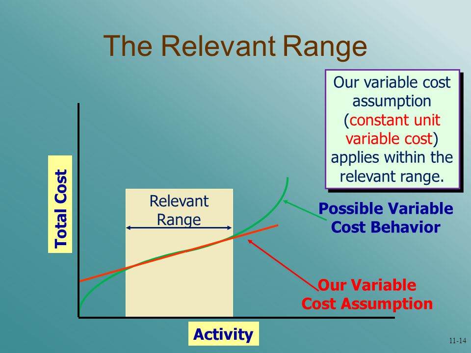 Activity Total Cost Relevant Range The Relevant Range Our variable cost assumption (constant unit variable cost) applies within the relevant range.