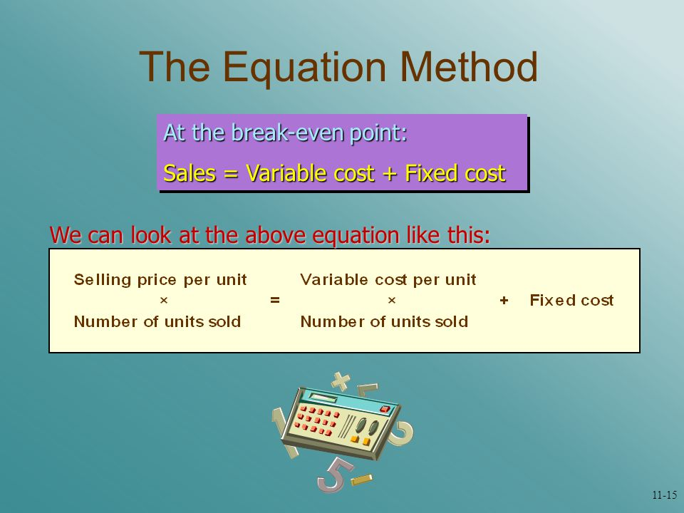 The Equation Method At the break-even point: Sales = Variable cost + Fixed cost At the break-even point: Sales = Variable cost + Fixed cost We can look at the above equation like this: 11-15