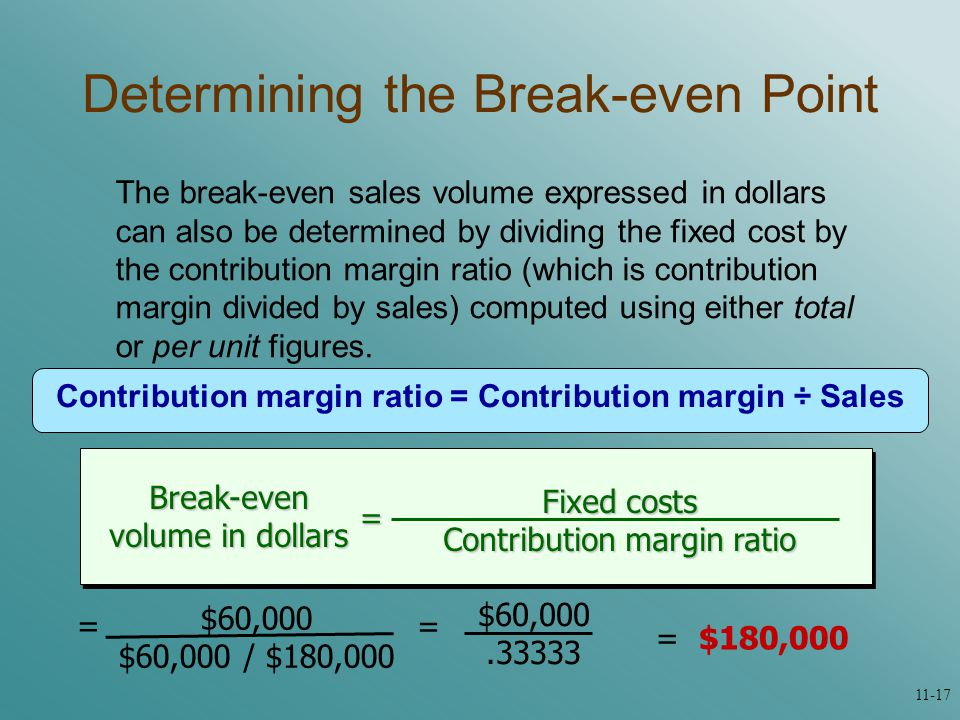 Determining the Break-even Point Break-even volume in dollars = Fixed costs Contribution margin ratio = $60,000.33333 = $180,000 The break-even sales volume expressed in dollars can also be determined by dividing the fixed cost by the contribution margin ratio (which is contribution margin divided by sales) computed using either total or per unit figures.