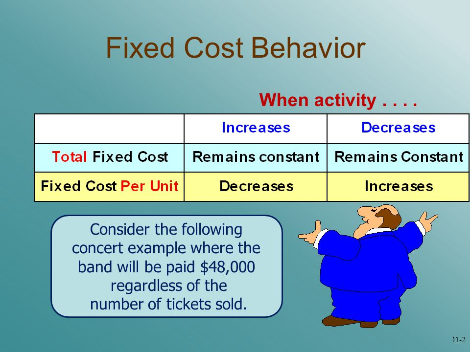 Fixed Cost Behavior Consider the following concert example where the band will be paid $48,000 regardless of the number of tickets sold.