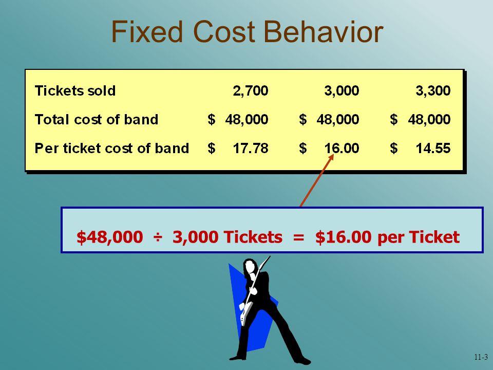 Fixed Cost Behavior $48,000 ÷ 3,000 Tickets = $16.00 per Ticket 11-3