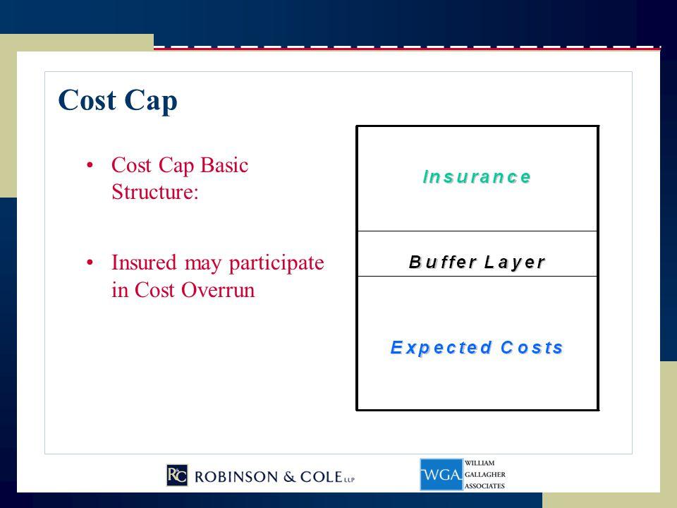 Cost Cap Basic Structure: Insured may participate in Cost Overrun Cost Cap