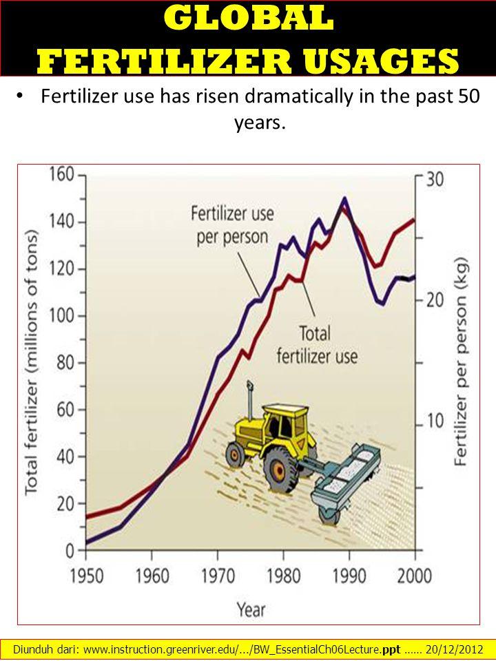 GLOBAL FERTILIZER USAGES Fertilizer use has risen dramatically in the past 50 years. Diunduh dari: www.instruction.greenriver.edu/.../BW_EssentialCh06