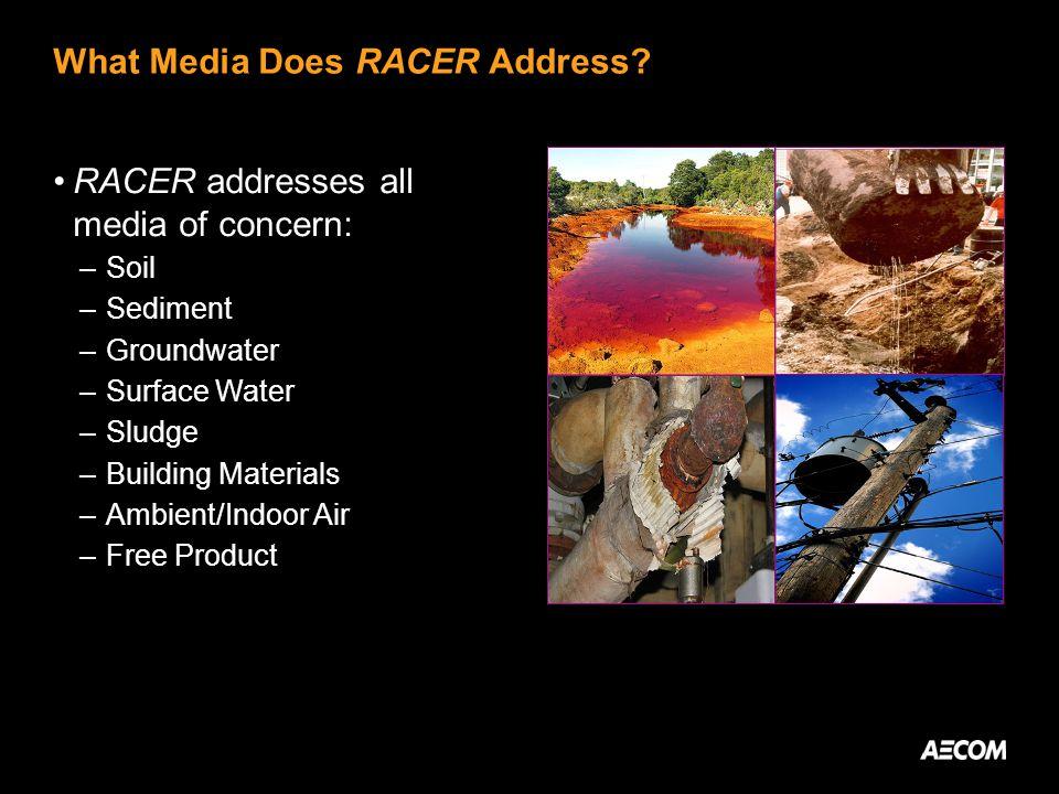 What Media Does RACER Address.
