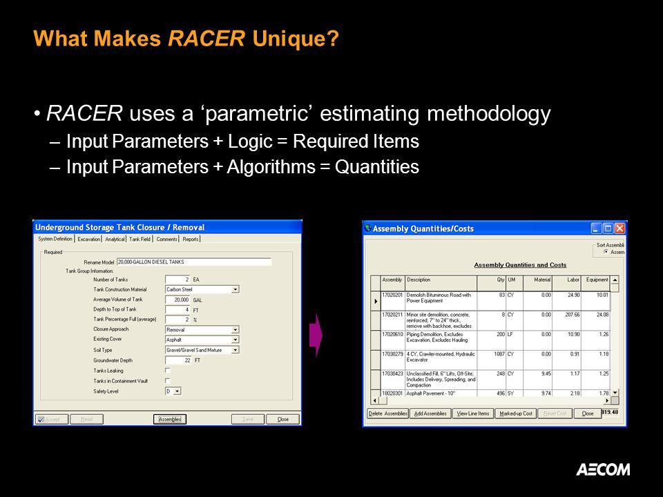 What Makes RACER Unique.