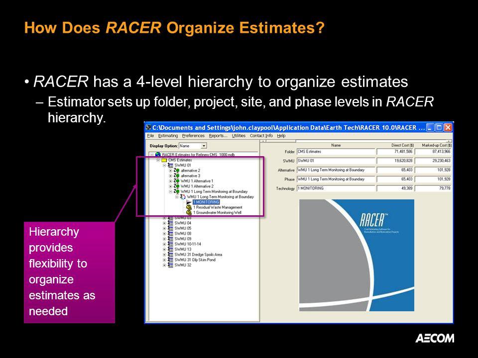 How Does RACER Organize Estimates.