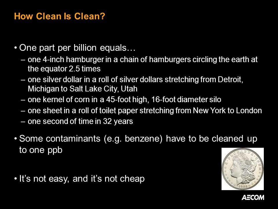 How Clean Is Clean.