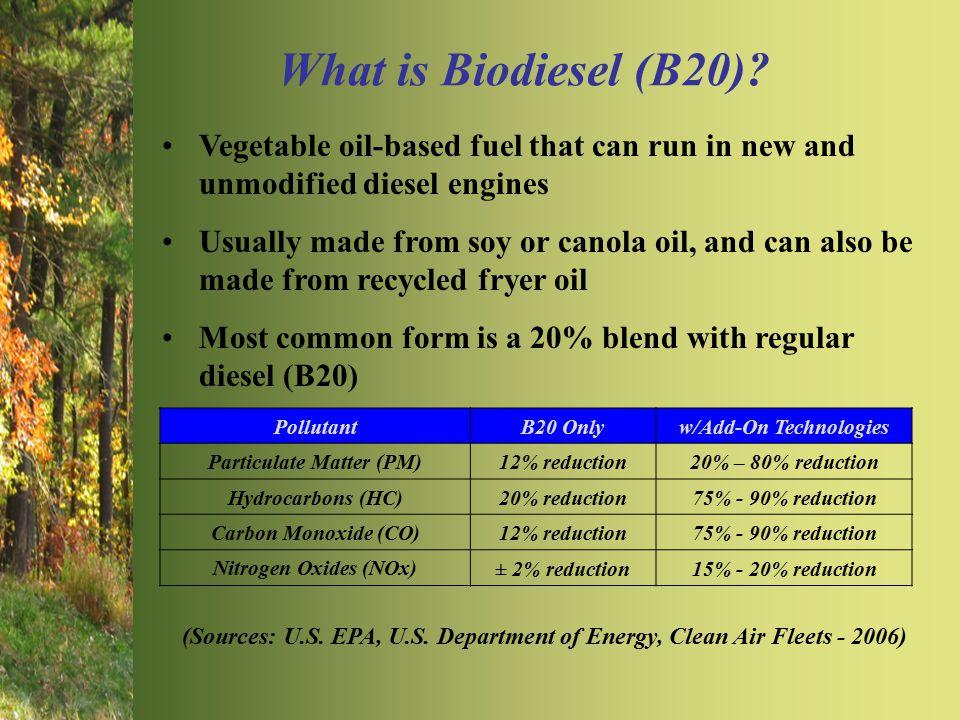 What is Biodiesel (B20).