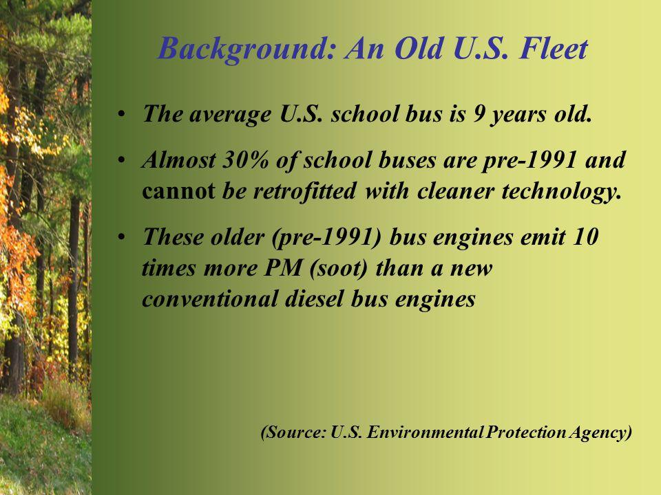 Background: An Old U.S.Fleet The average U.S. school bus is 9 years old.