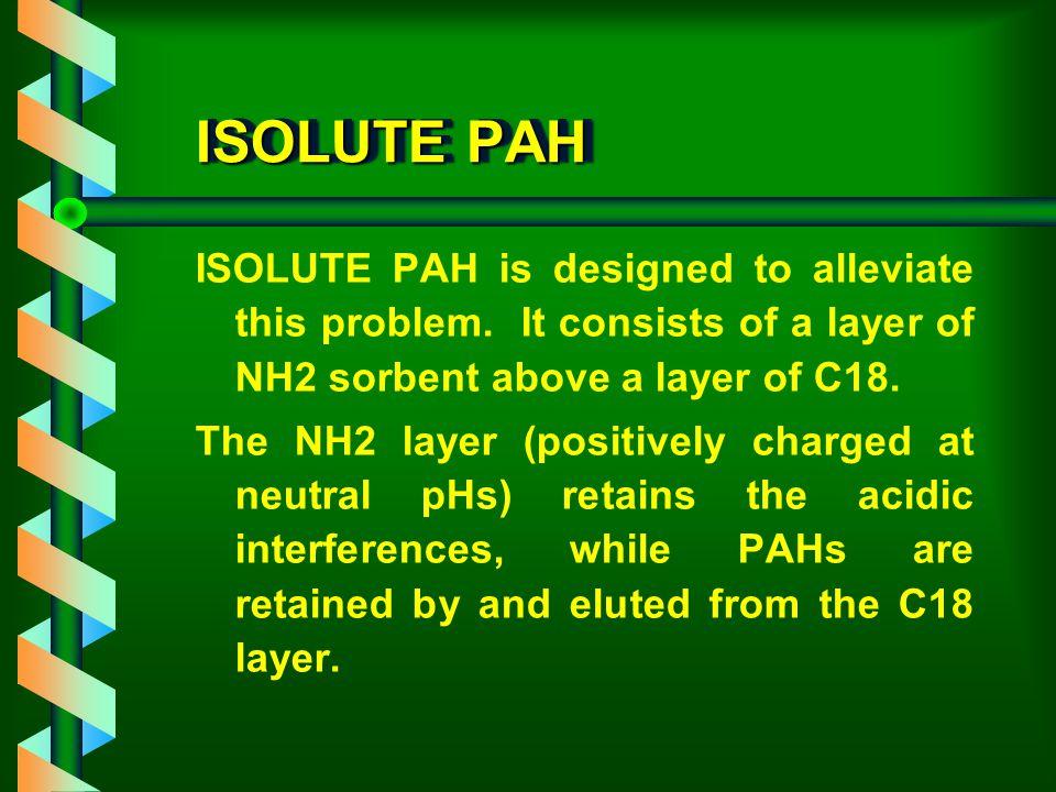 PAHs and Humic Acids Naphthalene Benzo[a]pyrene [ R - CH - C OO - ] n Humic Acid