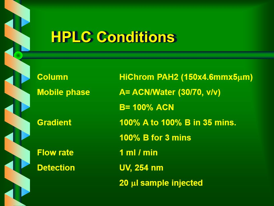 SPE Conditions 1. Sample pre-treatment 2. Column solvation 3.