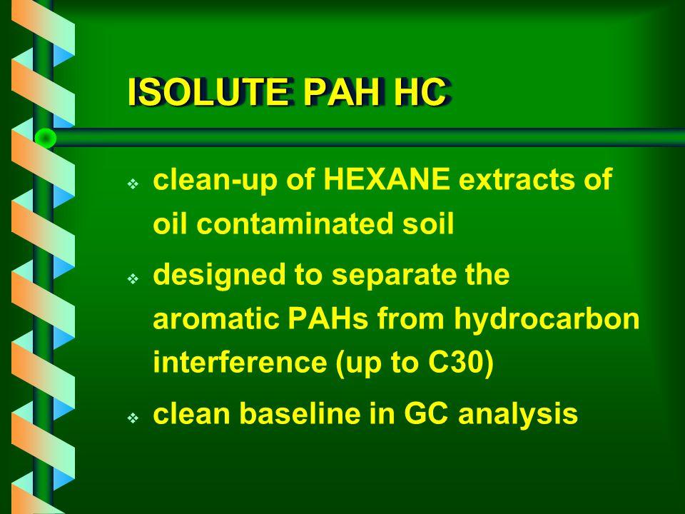 PAH Recoveries Naphthalene 62 (13.8) Acenaphthylene 73 (9.5) Acenaphthene 98 (2.1) Fluorene 82 (3.6) Phenanthrene 94 (1.6) Fluoranthene 84 (2.8) Anthracene 101 (2.0) Pyrene 92 (3.1) Benzo(a)anthracene 99 (3.5) Chrysene 100 (3.6) Benzo(b)fluoranthene 94 (4.1) Benzo(k)fluoranthene 95 (4.4) Benzo(a)pyrene 96 (3.5) Indeno(123-cd)pyrene 98 (1.2) Dibenz(ah)anthracene 92 (2.7) Benzo(ghi)perylene 92 (3.1) Average: 91 (4.0)