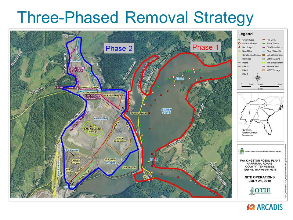 Three-Phased Removal Strategy Phase 2 Phase 1