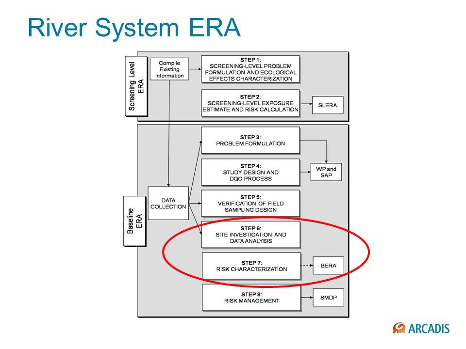 River System ERA