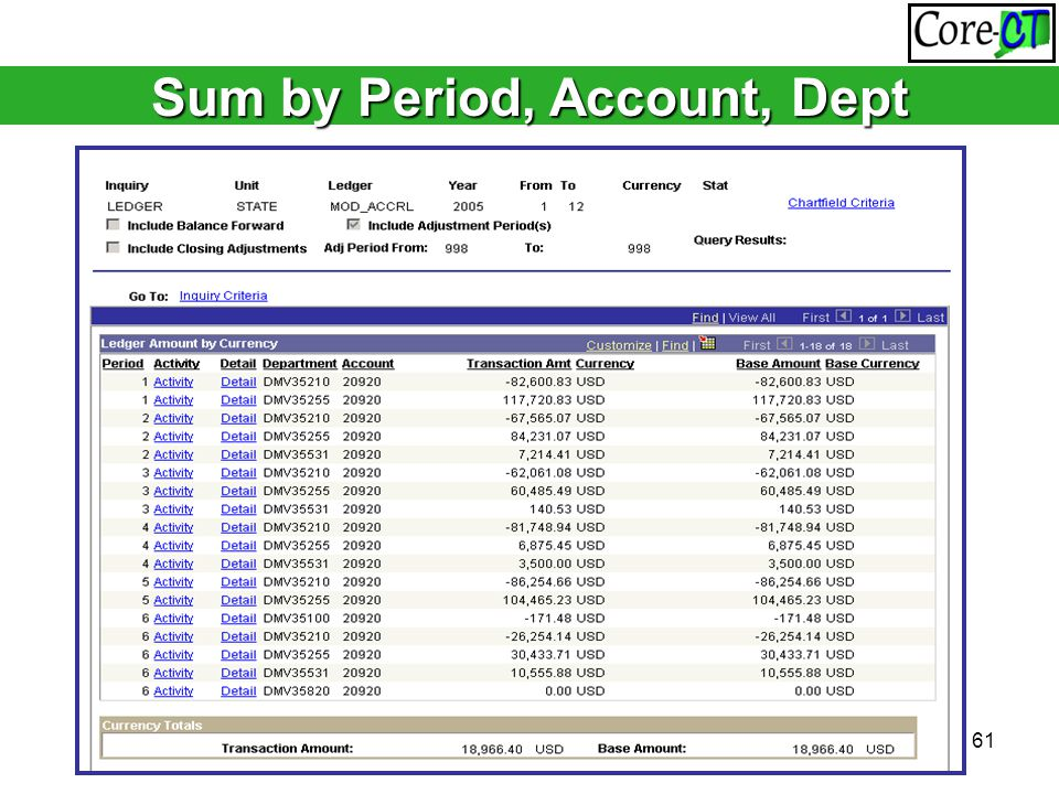 61 Sum by Period, Account, Dept