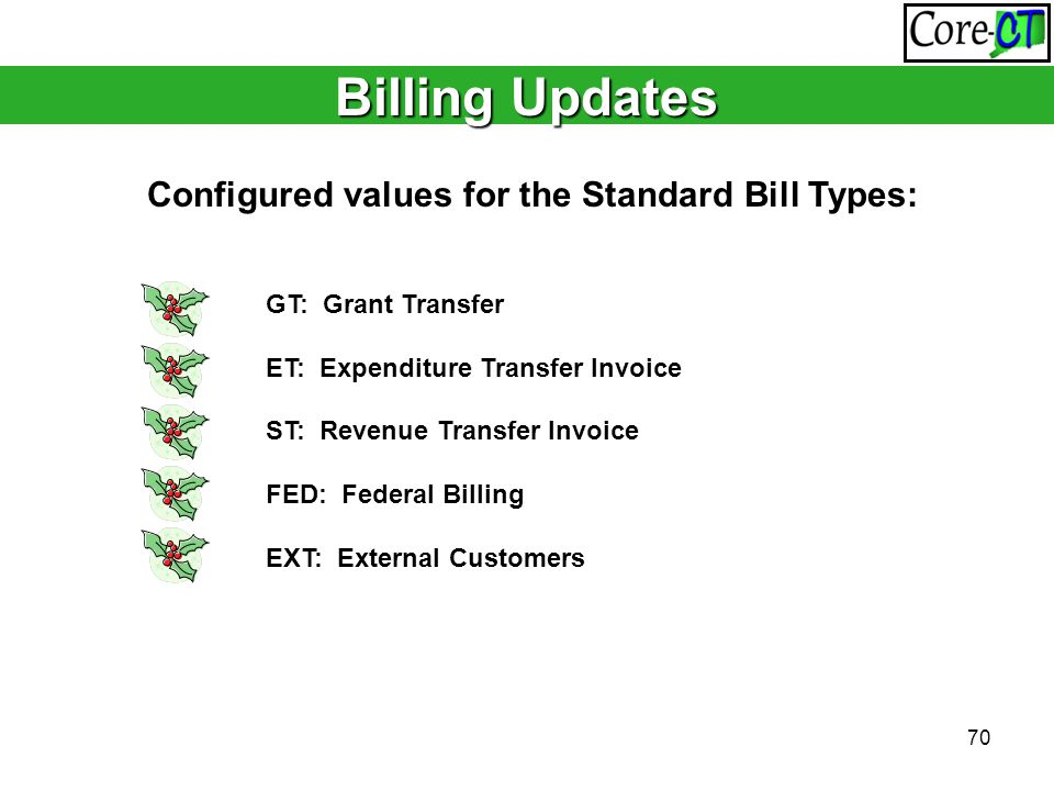 70 Billing Updates GT: Grant Transfer ET: Expenditure Transfer Invoice ST: Revenue Transfer Invoice FED: Federal Billing EXT: External Customers Configured values for the Standard Bill Types: