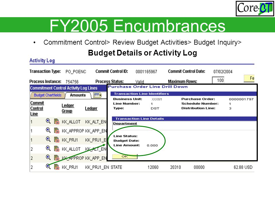FY2005 Encumbrances Commitment Control> Review Budget Activities> Budget Inquiry> Budget Details or Activity Log XXXM1