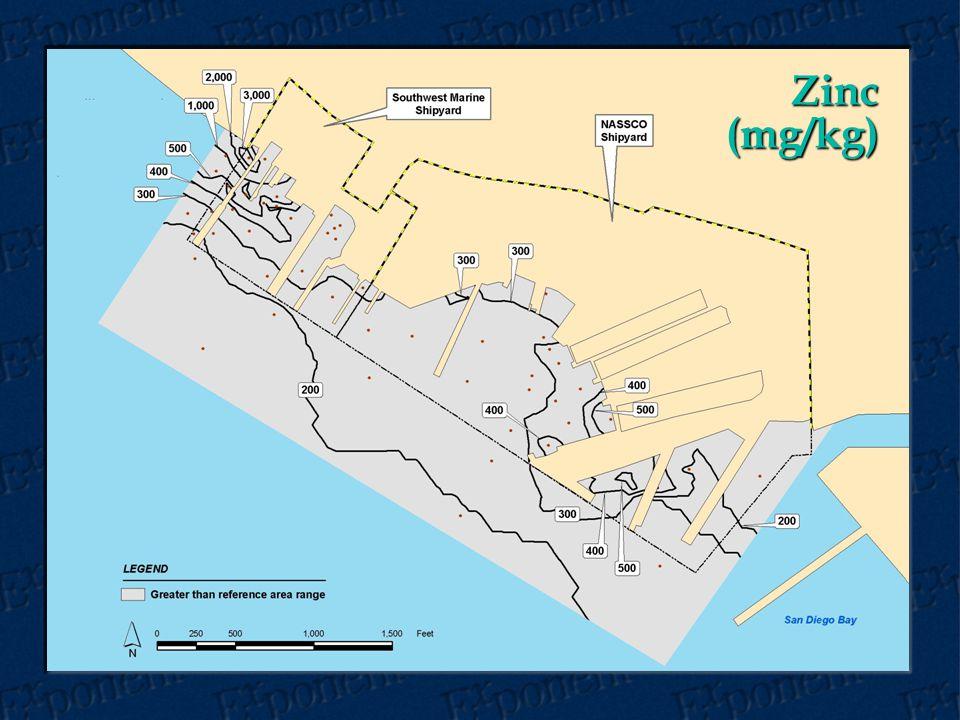 Zinc (mg/kg)