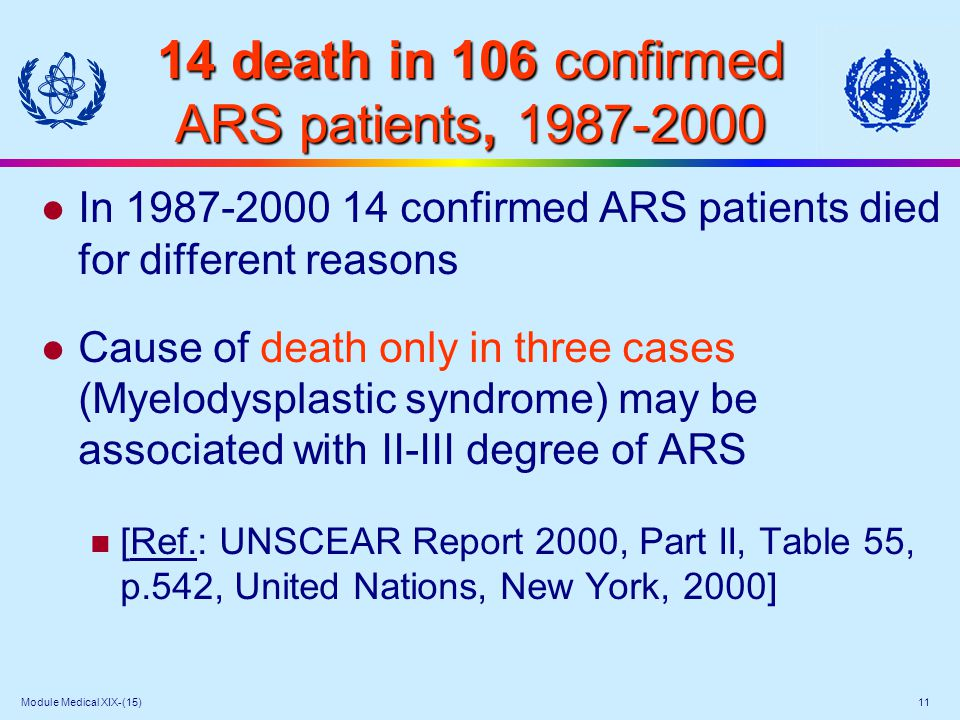 Module Medical XIX-(15) death in 106 confirmed ARS patients, l In confirmed ARS patients died for different reasons l Cause of death only in three cases (Myelodysplastic syndrome) may be associated with II-III degree of ARS [Ref.: UNSCEAR Report 2000, Part II, Table 55, p.542, United Nations, New York, 2000]