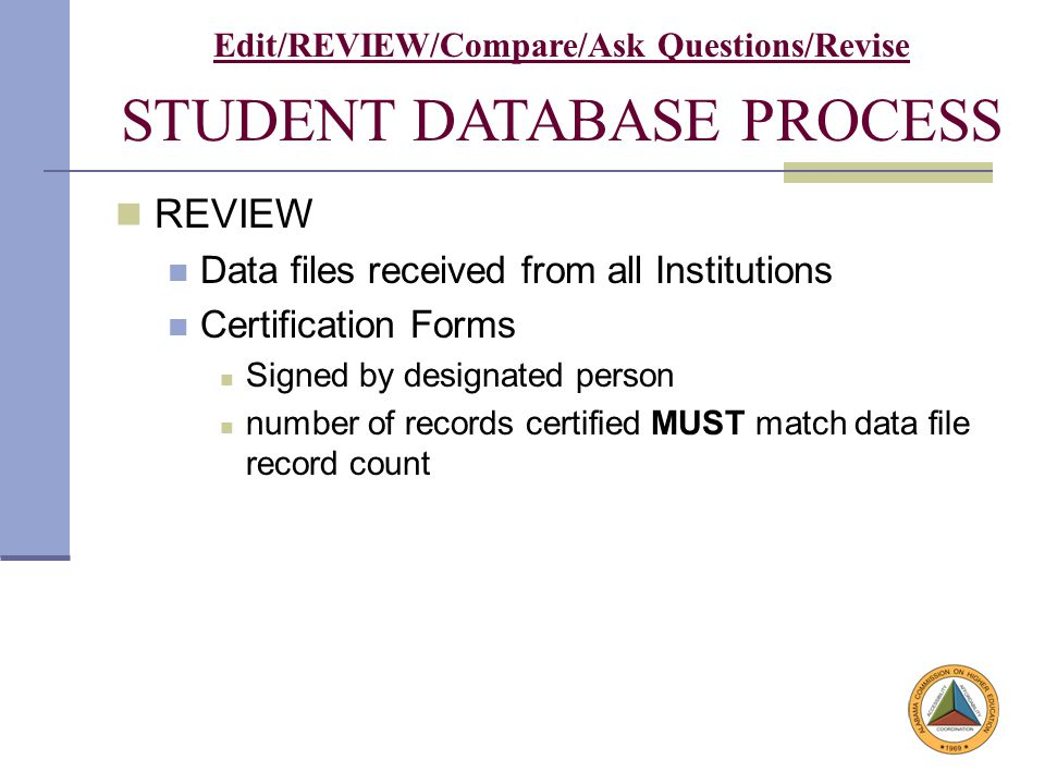 EDIT/Review/Compare/Ask Questions/Revise Student Database Process REVIEW Data files received from all Institutions Certification Forms Signed by designated person number of records certified MUST match data file record count Edit/REVIEW/Compare/Ask Questions/Revise STUDENT DATABASE PROCESS