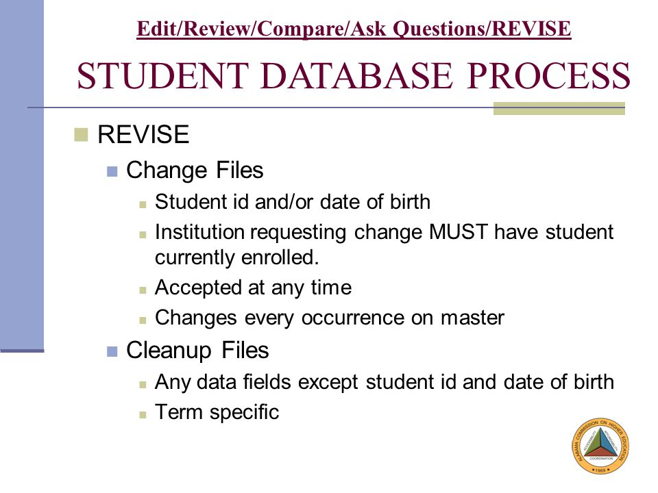 Student Database Process REVISE Change Files Student id and/or date of birth Institution requesting change MUST have student currently enrolled.