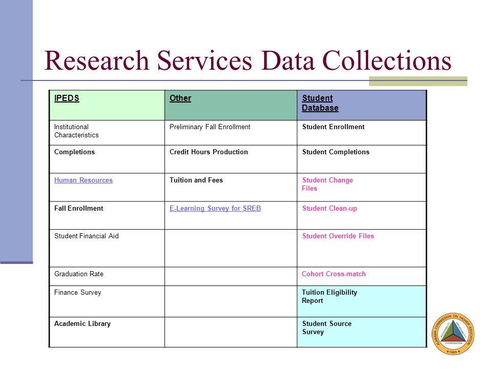 Student Database Process ASK QUESTIONS Make NO assumptions.