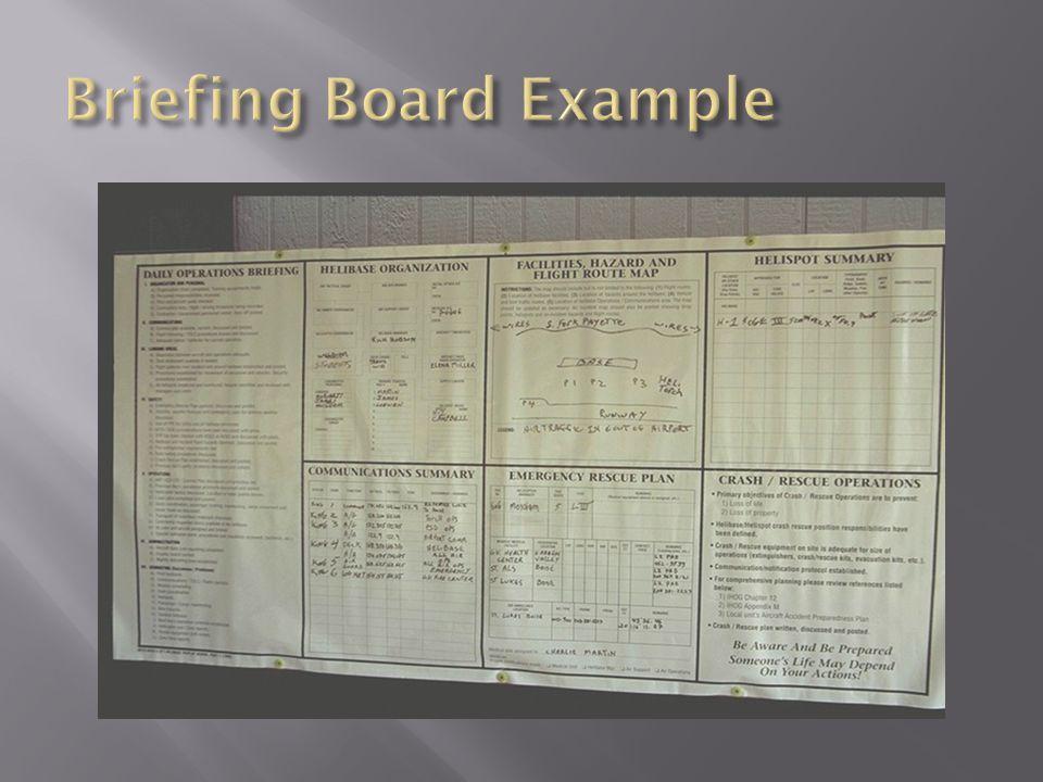 Pilot pre-flight briefing, including load calculation, fire shelter use, flight hazards & mission objectives.