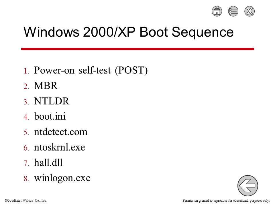  Goodheart-Willcox Co., Inc. Permission granted to reproduce for educational purposes only. Windows 2000/XP Boot Sequence 1. Power-on self-test (POST