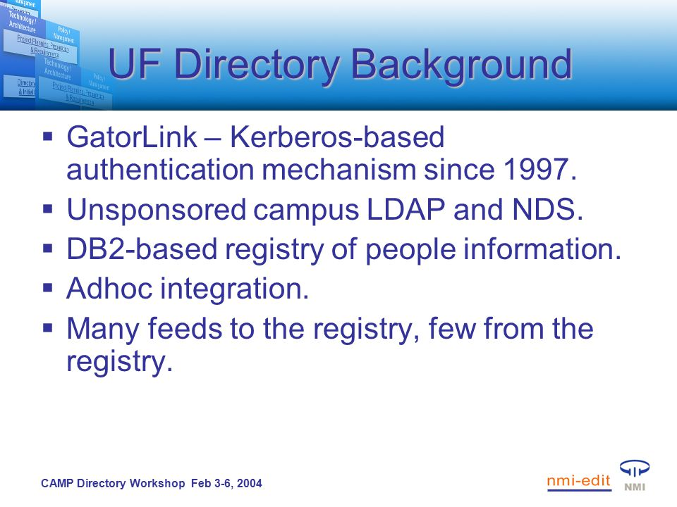 CAMP Directory Workshop Feb 3-6, 2004 SWOT Analysis  Strengths –Experience with registry, LDAP, Kerberos.