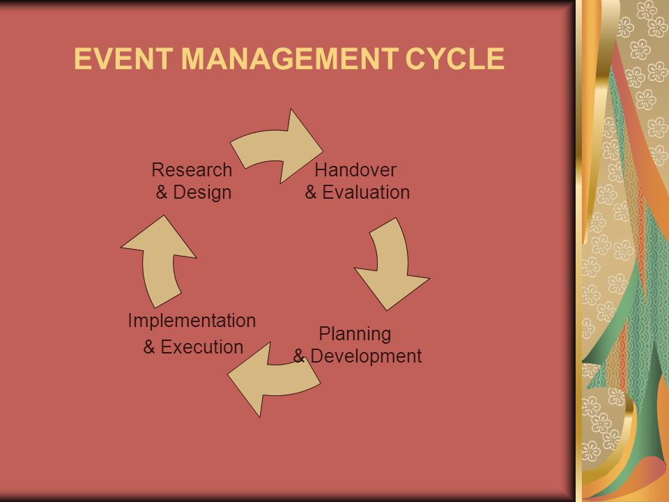 Event Management Techniques Event management involves studying the intricacies of the brand, identifying the target audience, devising the event concept, planning the logistics and coordinating the technical aspects before actually executing the modalities of the proposed event.