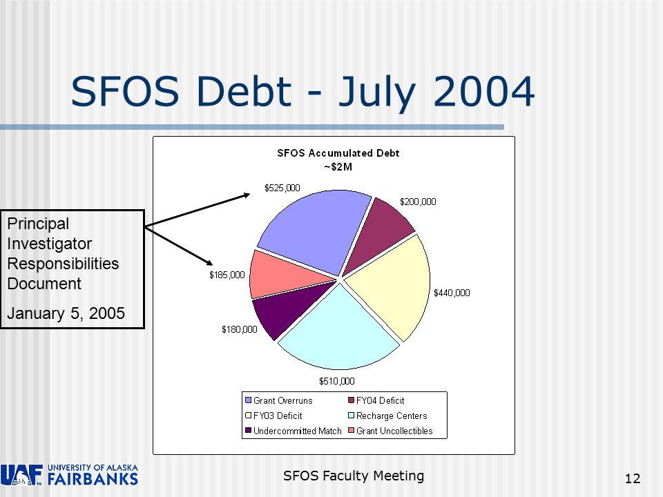 SFOS Faculty Meeting 12 SFOS Debt - July 2004 Principal Investigator Responsibilities Document January 5, 2005