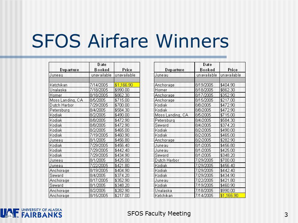 SFOS Faculty Meeting 3 SFOS Airfare Winners
