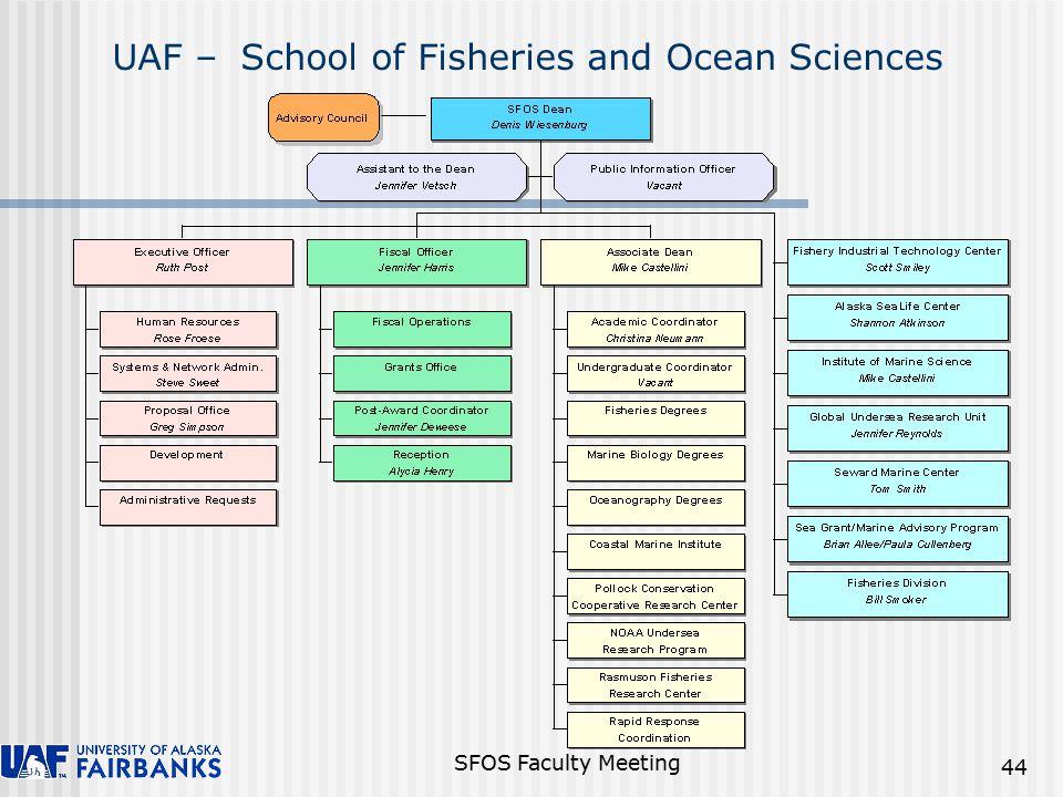 SFOS Faculty Meeting 44 UAF – School of Fisheries and Ocean Sciences